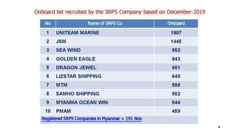 December Statistics_Page_8