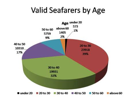 presentation for SeafarerUpdated5-4-17 5