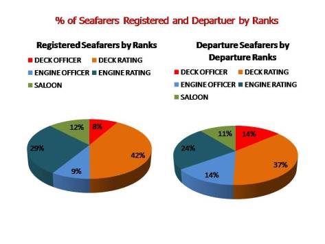 presentation for SeafarerUpdated5-4-17 6
