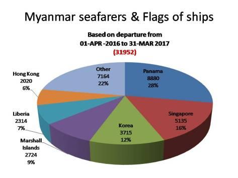 presentation for SeafarerUpdated5-4-17 7
