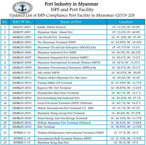 Port List updated.xlsx