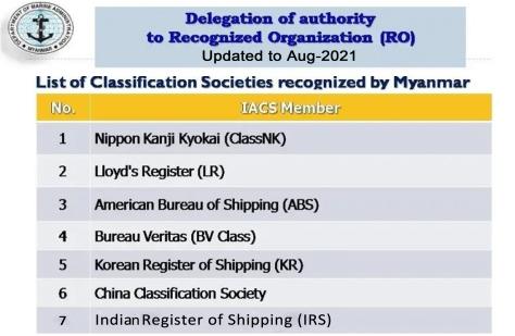 recognized-organizations