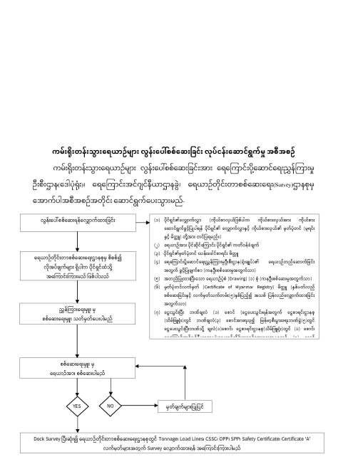 3.Survey Website_Page_04