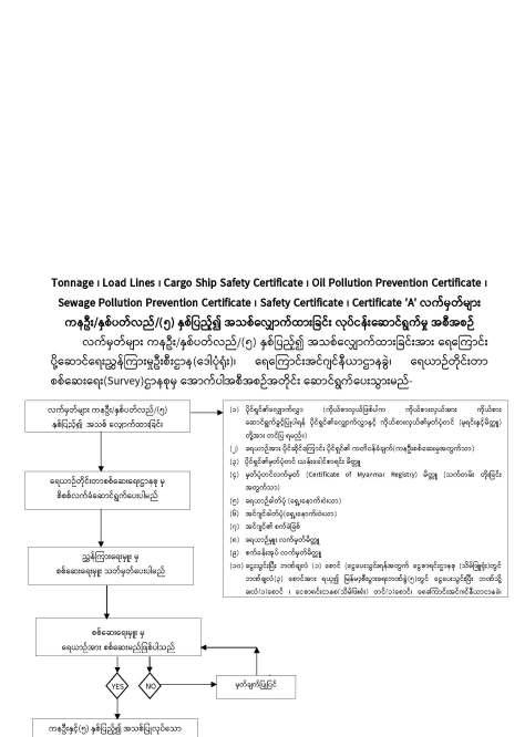 3.Survey Website_Page_06